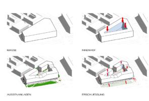 RTW Architekten Technopark Pictos 1 295x200