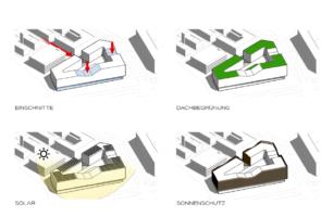 RTW Architekten Technopark Pictos 2 295x200